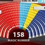 sondaggi-elezioni-2013
